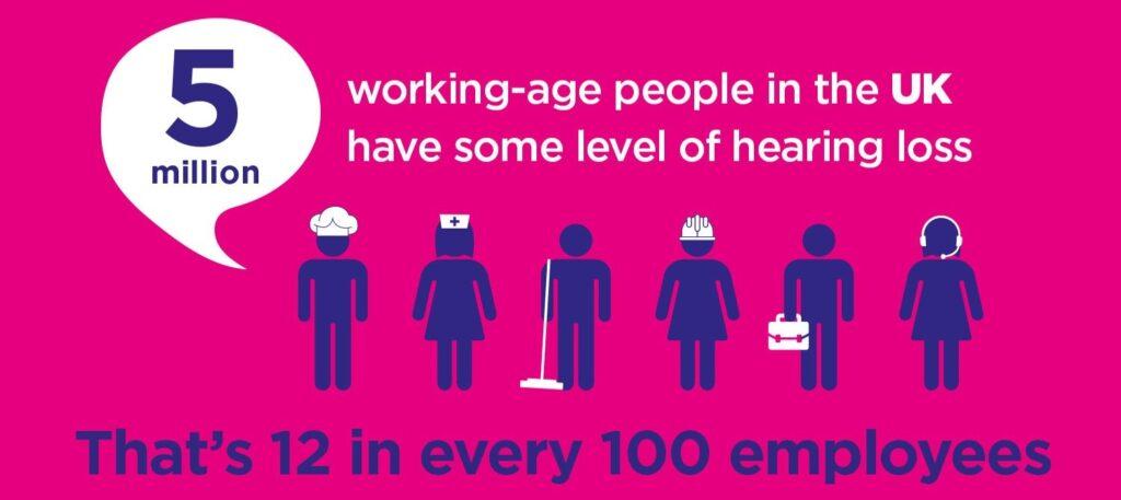 Hearing loss at work
